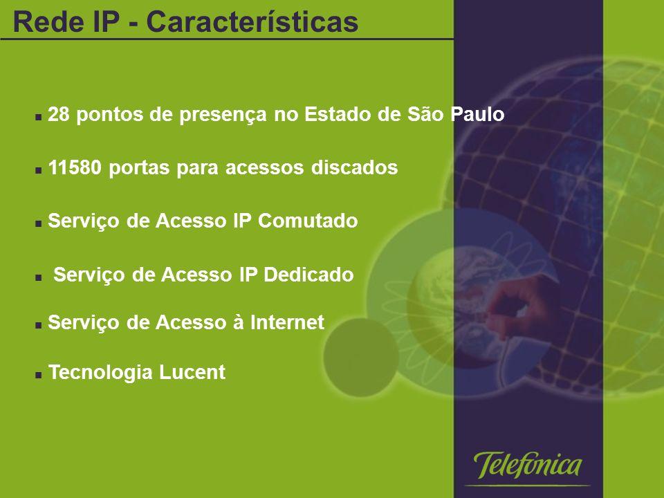 Rede IP - Características