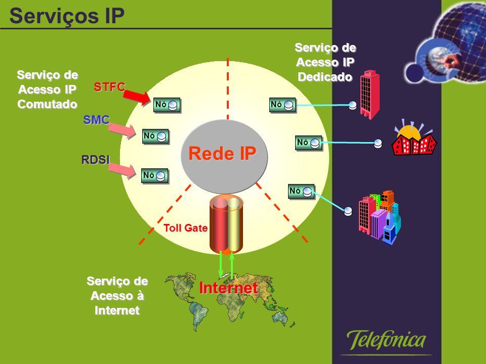 Serviço de Acesso IP Comutado Serviço de Acesso à Internet