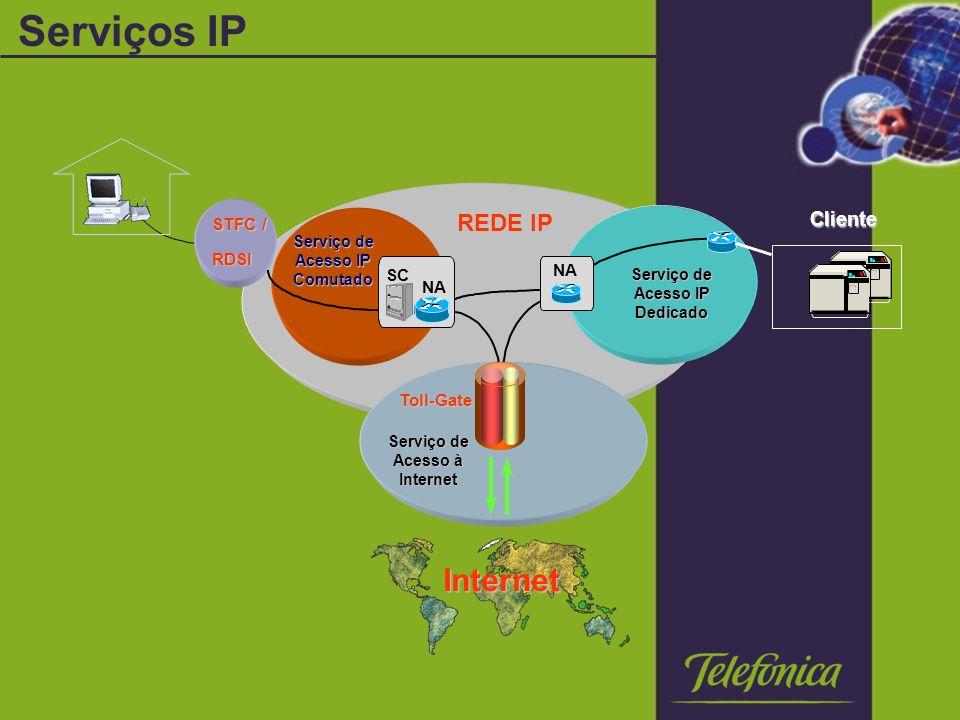 Serviços IP Internet REDE IP Cliente STFC / RDSI SC NA Toll-Gate