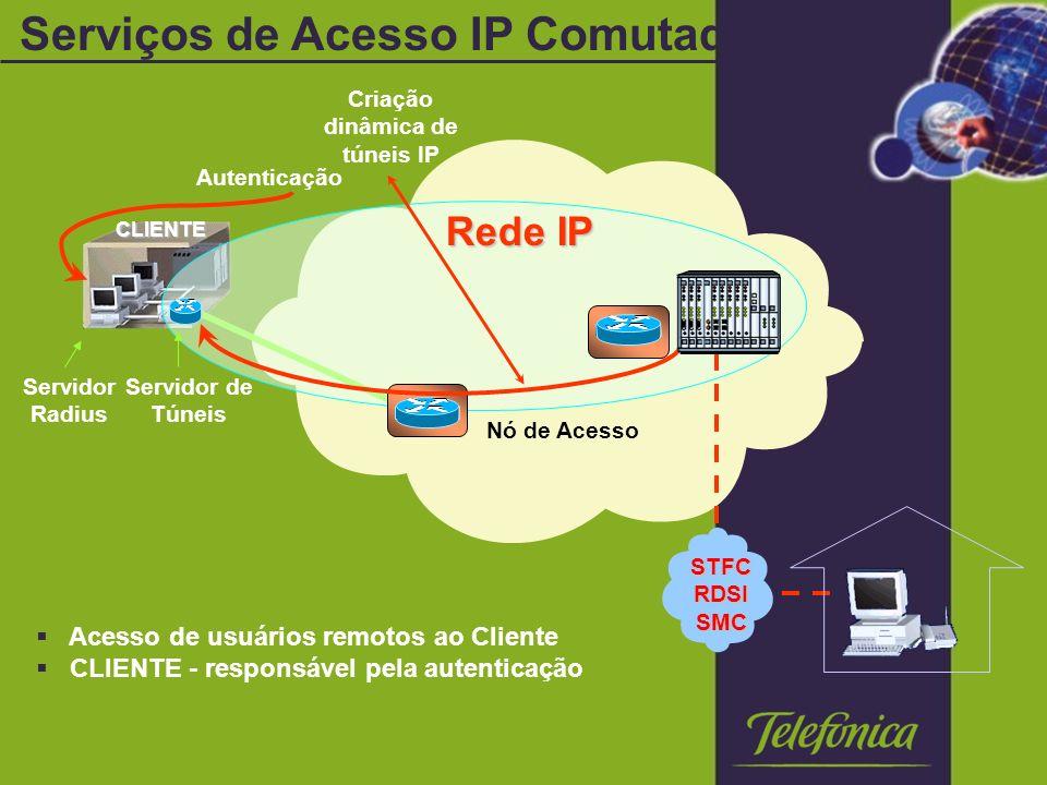Criação dinâmica de túneis IP