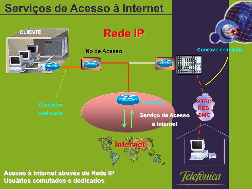 Serviços de Acesso à Internet
