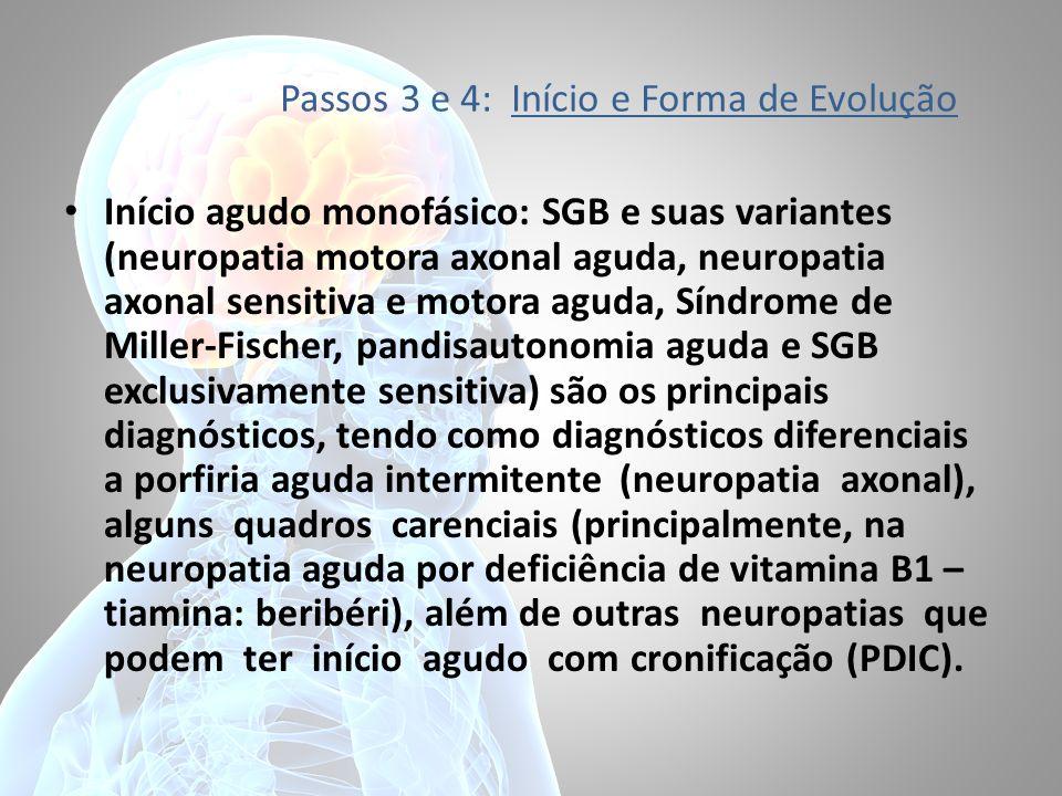 Passos 3 e 4: Início e Forma de Evolução