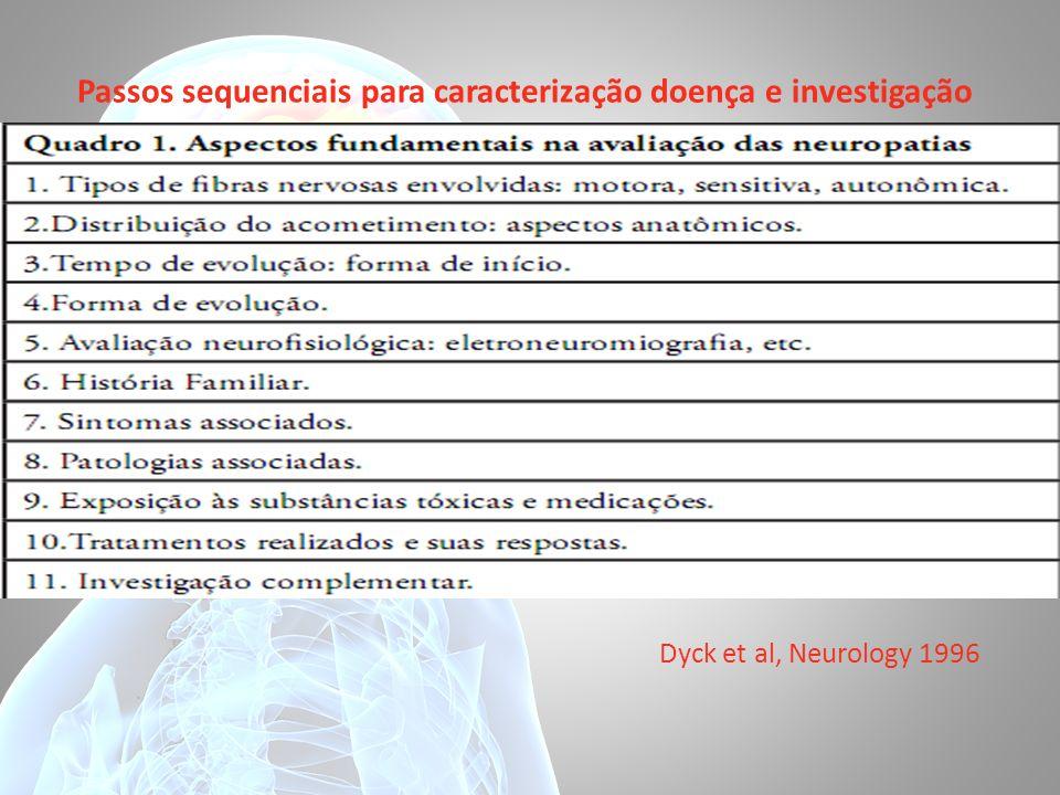 Passos sequenciais para caracterização doença e investigação