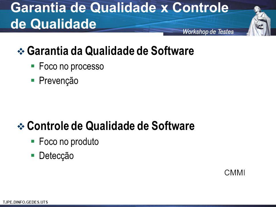 Garantia de Qualidade x Controle de Qualidade