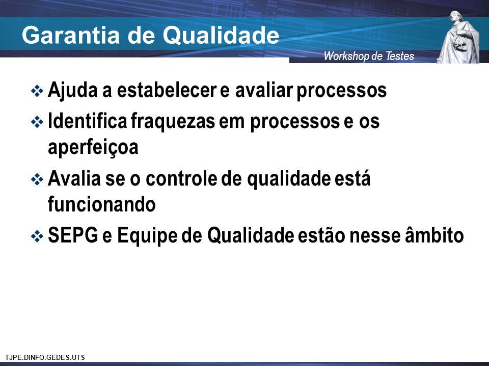 Garantia de Qualidade Ajuda a estabelecer e avaliar processos