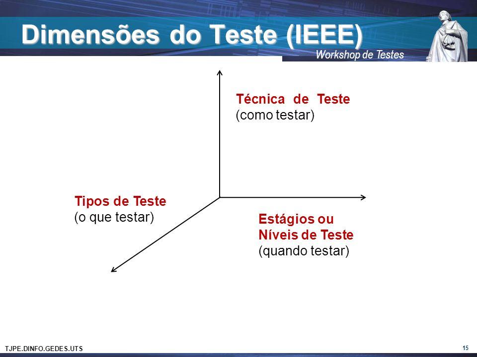Dimensões do Teste (IEEE)