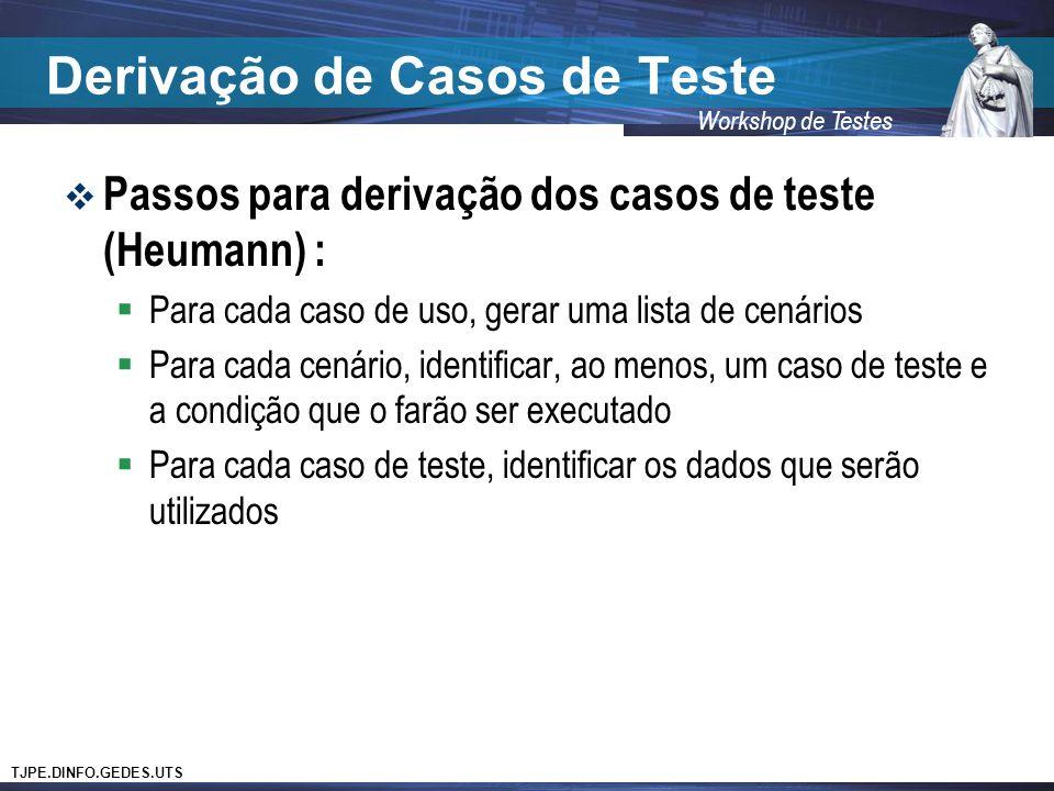 Derivação de Casos de Teste
