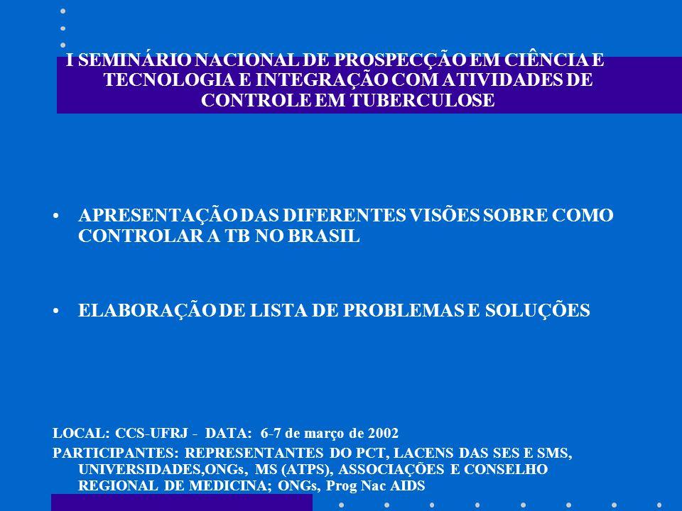 APRESENTAÇÃO DAS DIFERENTES VISÕES SOBRE COMO CONTROLAR A TB NO BRASIL