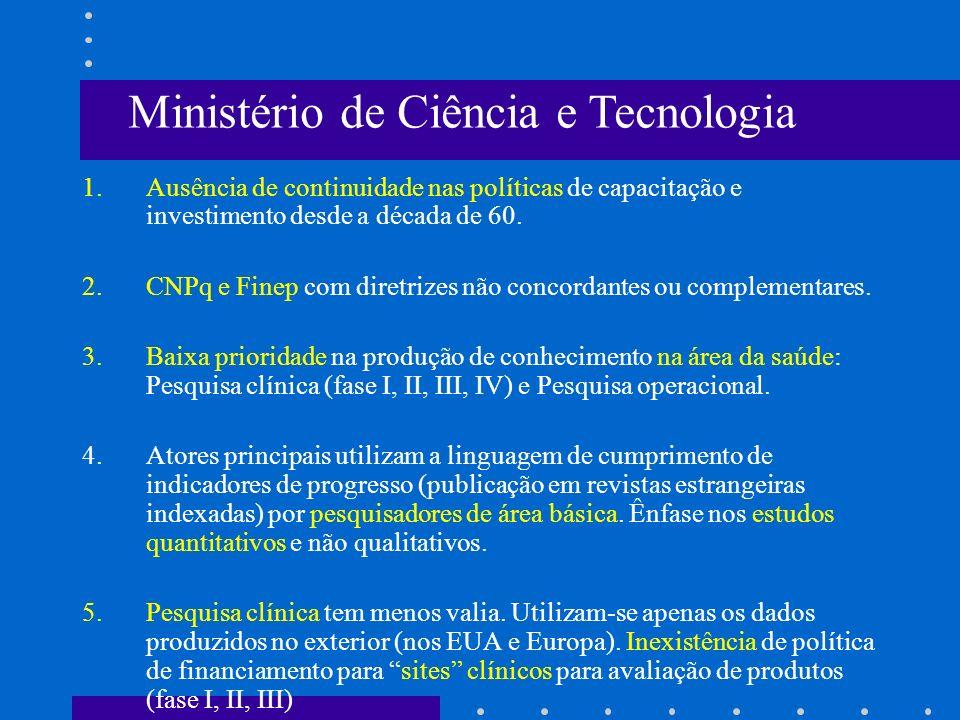 Ministério de Ciência e Tecnologia
