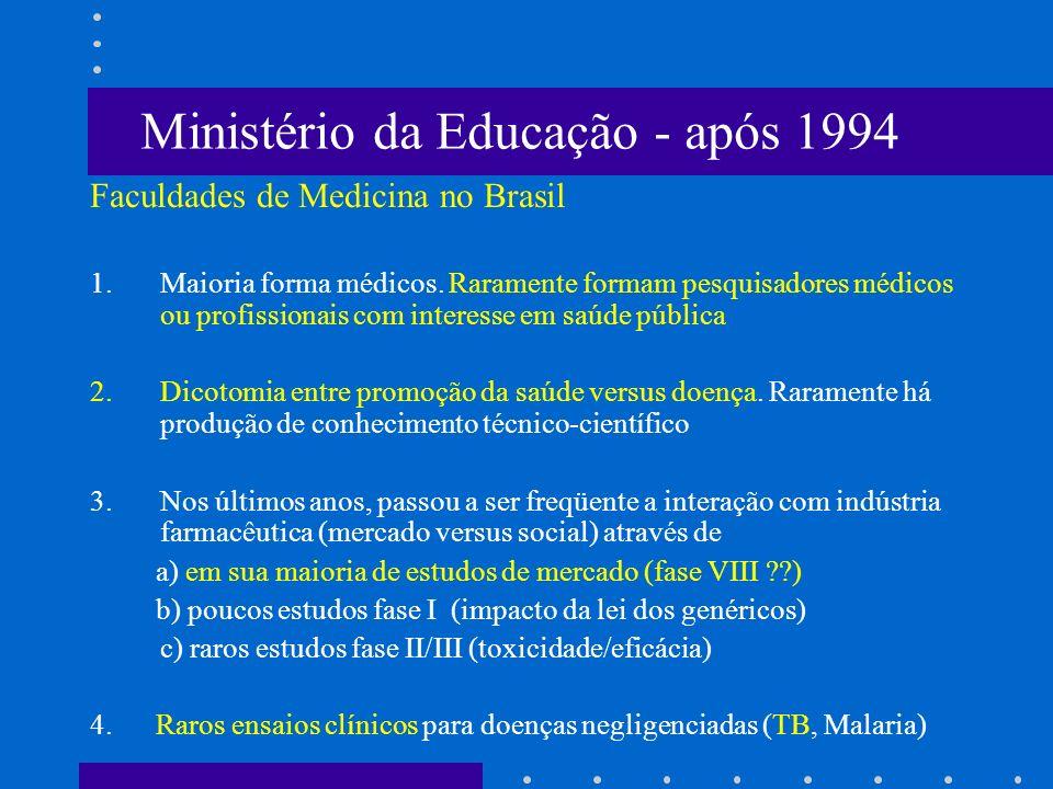 Ministério da Educação - após 1994