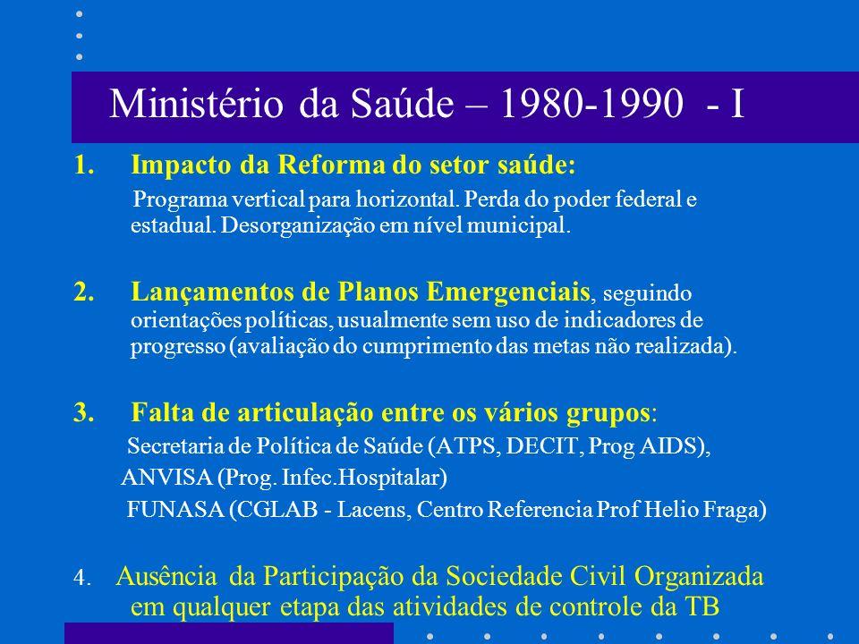 Ministério da Saúde – 1980-1990 - I