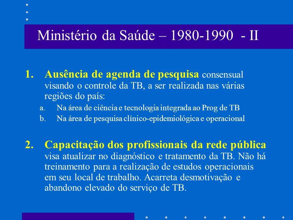 Ministério da Saúde – 1980-1990 - II