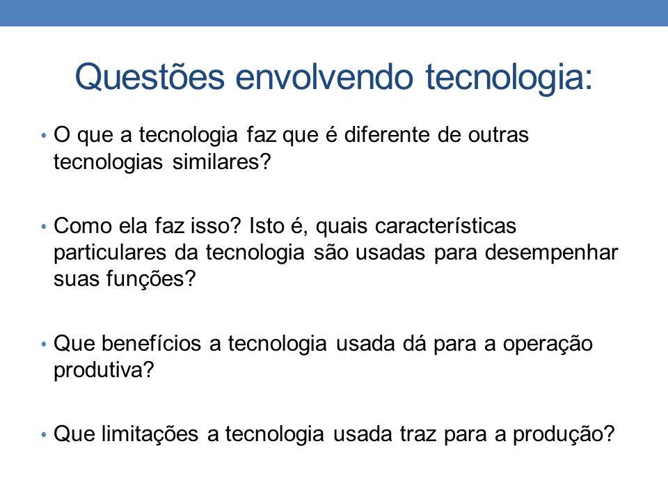 Questões envolvendo tecnologia: