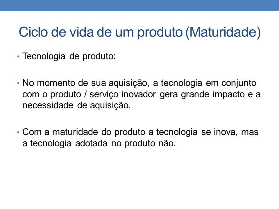 Ciclo de vida de um produto (Maturidade)