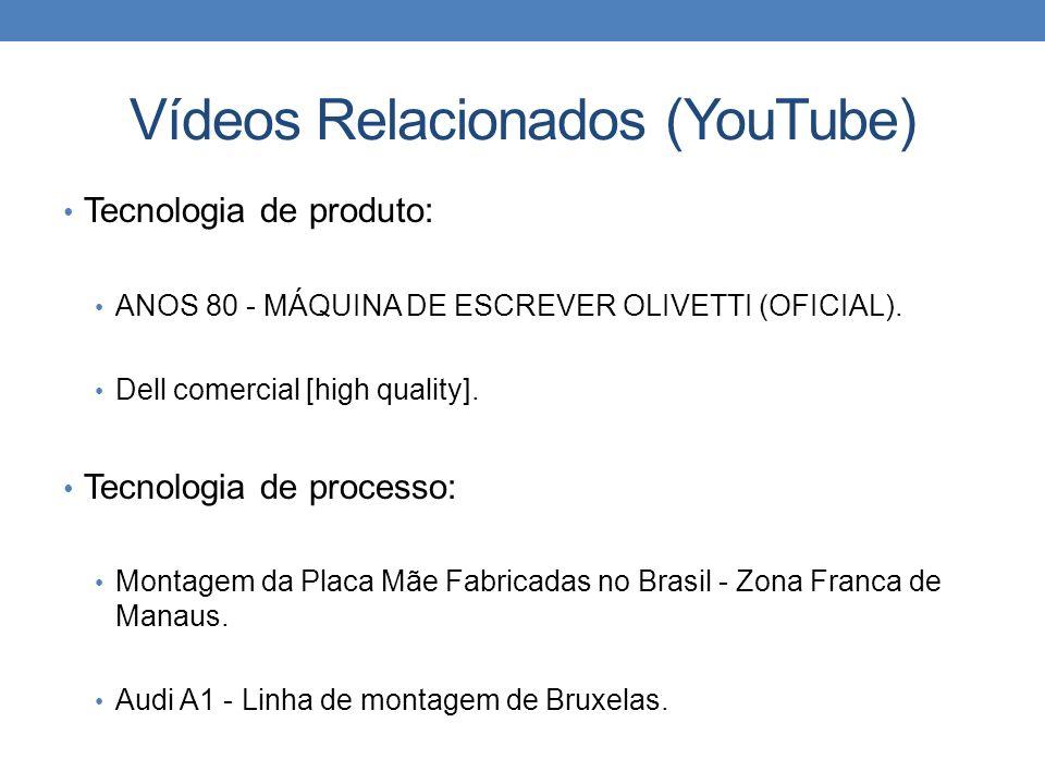 Vídeos Relacionados (YouTube)