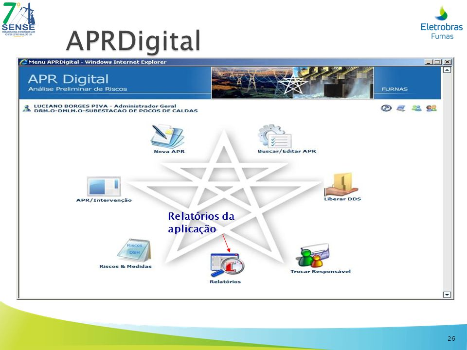 APRDigital Relatórios da aplicação