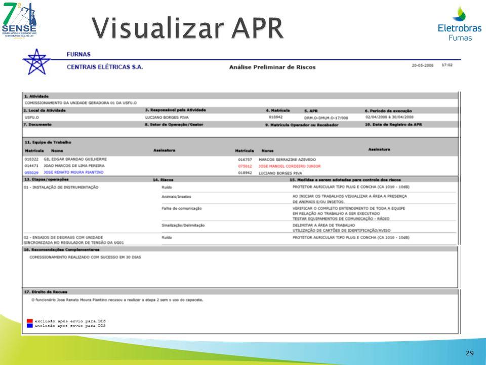 Visualizar APR