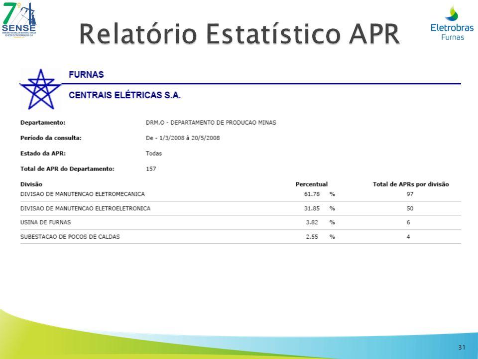 Relatório Estatístico APR