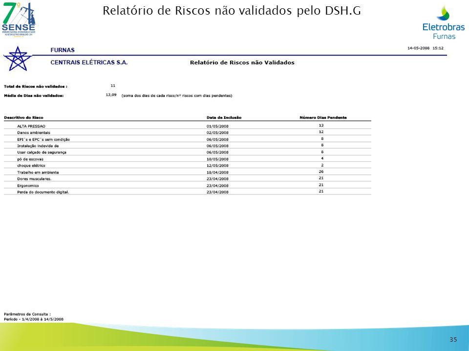 Relatório de Riscos não validados pelo DSH.G