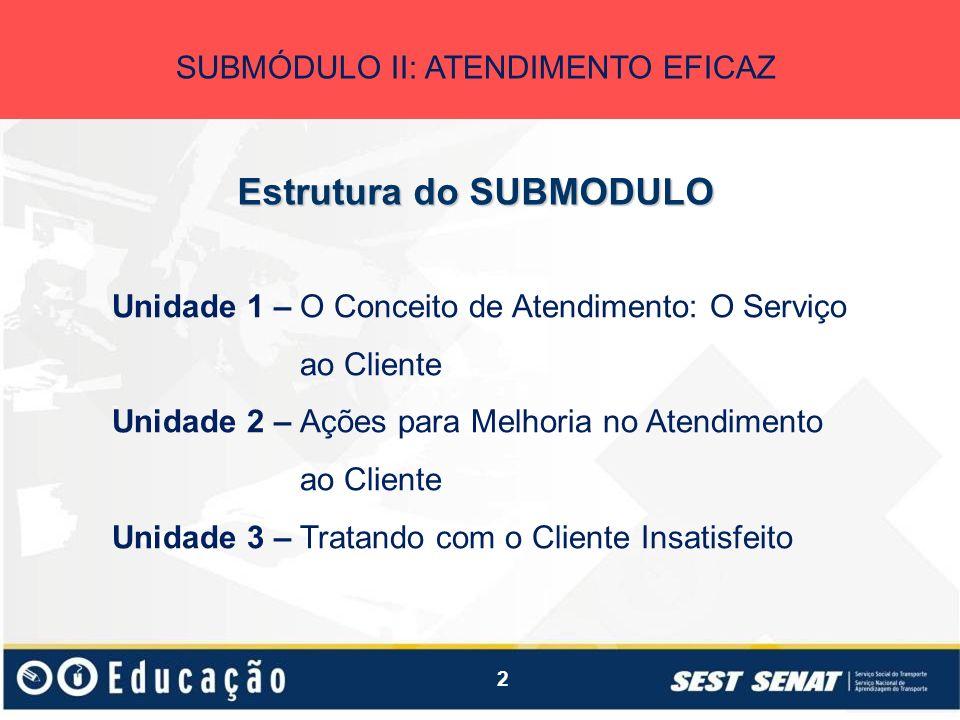 Estrutura do SUBMODULO