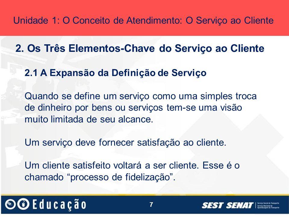 Unidade 1: O Conceito de Atendimento: O Serviço ao Cliente