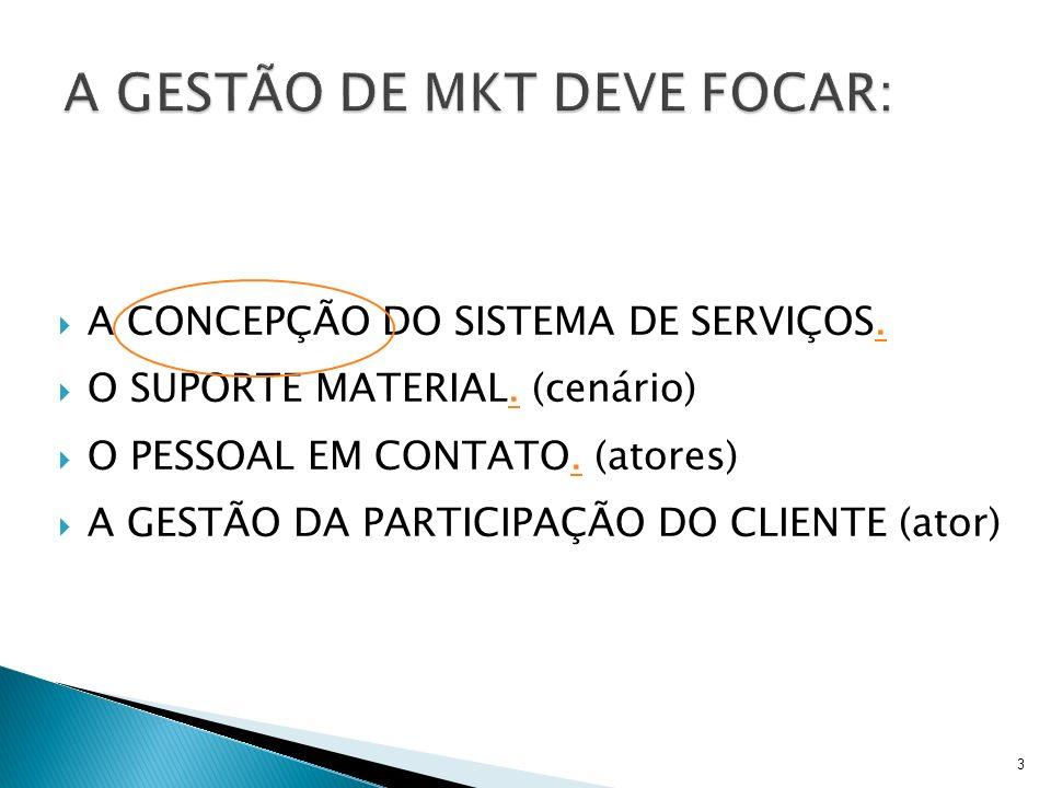 A GESTÃO DE MKT DEVE FOCAR: