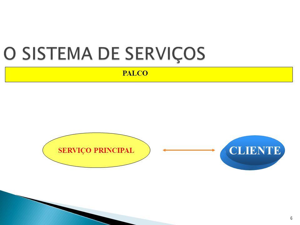O SISTEMA DE SERVIÇOS PALCO SERVIÇO PRINCIPAL CLIENTE