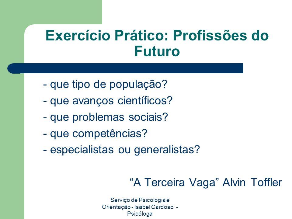 Exercício Prático: Profissões do Futuro