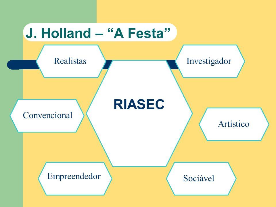 J. Holland – A Festa RIASEC Realistas Investigador Convencional
