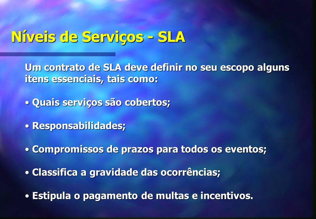 Níveis de Serviços - SLA