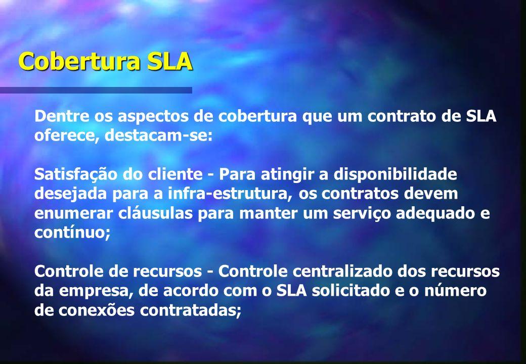 Cobertura SLA Dentre os aspectos de cobertura que um contrato de SLA oferece, destacam-se: