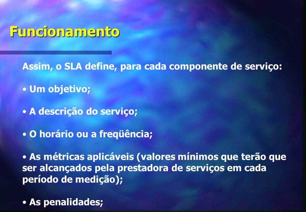 Funcionamento Assim, o SLA define, para cada componente de serviço: