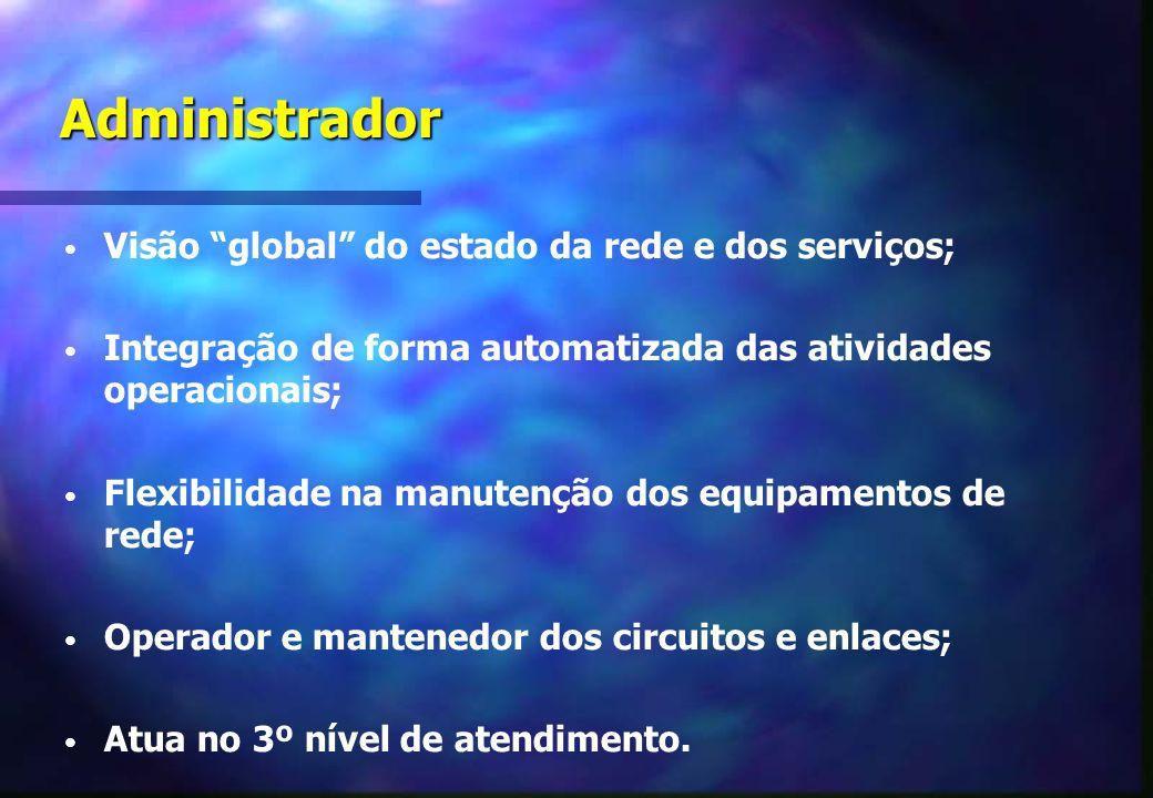 Administrador Visão global do estado da rede e dos serviços;