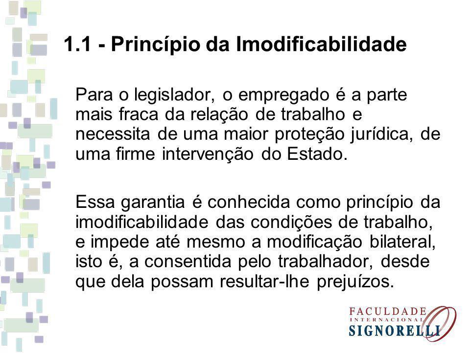 1.1 - Princípio da Imodificabilidade