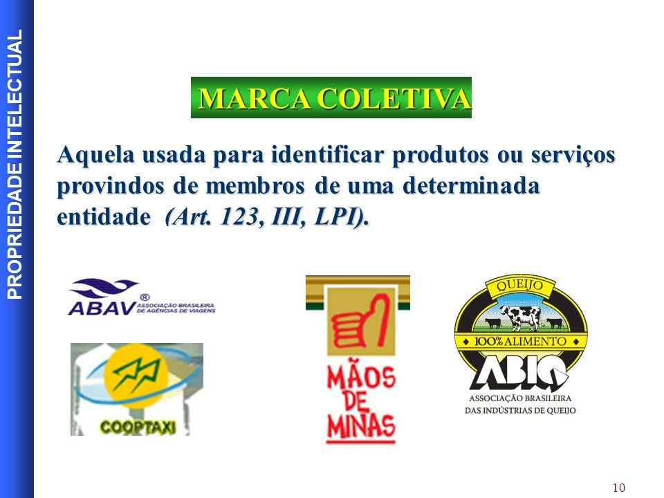 MARCA COLETIVA Aquela usada para identificar produtos ou serviços provindos de membros de uma determinada entidade (Art.