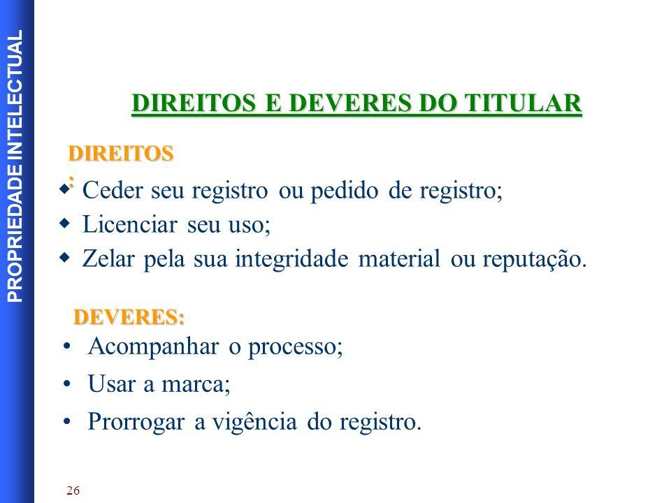 DIREITOS E DEVERES DO TITULAR