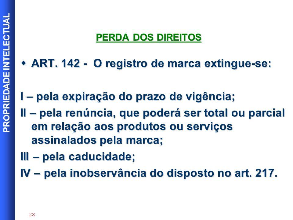 ART. 142 - O registro de marca extingue-se: