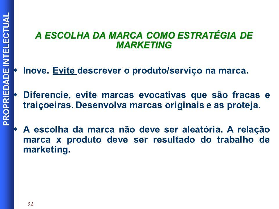 A ESCOLHA DA MARCA COMO ESTRATÉGIA DE MARKETING
