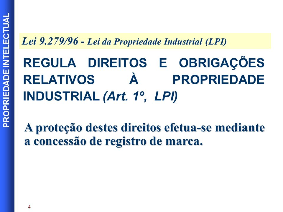 Lei 9.279/96 - Lei da Propriedade Industrial (LPI)