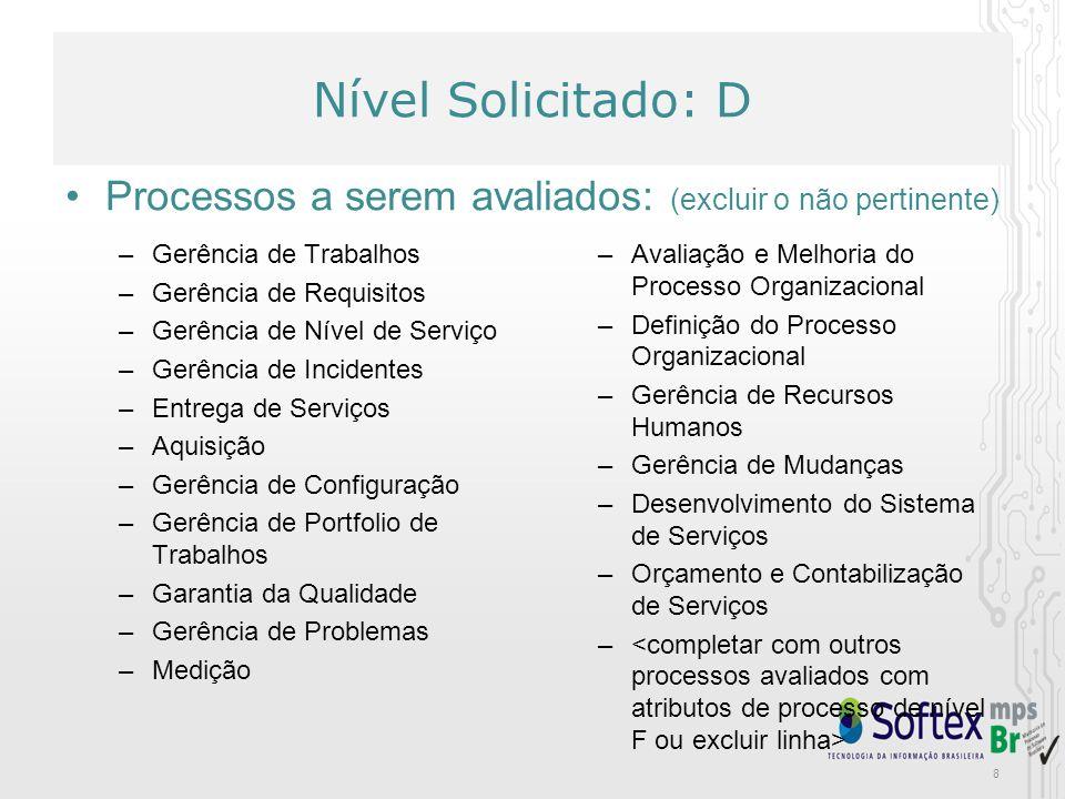 Nível Solicitado: D Processos a serem avaliados: (excluir o não pertinente) Gerência de Trabalhos.