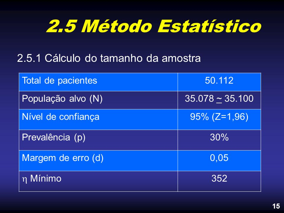 2.5 Método Estatístico 2.5.1 Cálculo do tamanho da amostra