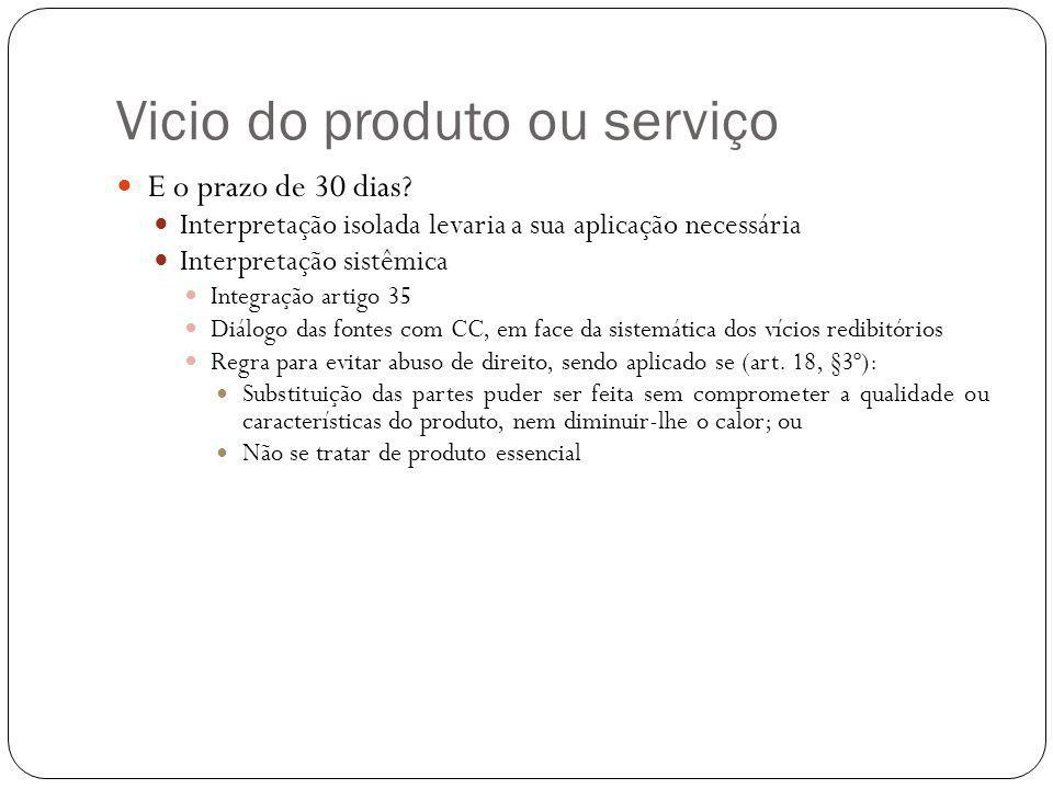 Vicio do produto ou serviço