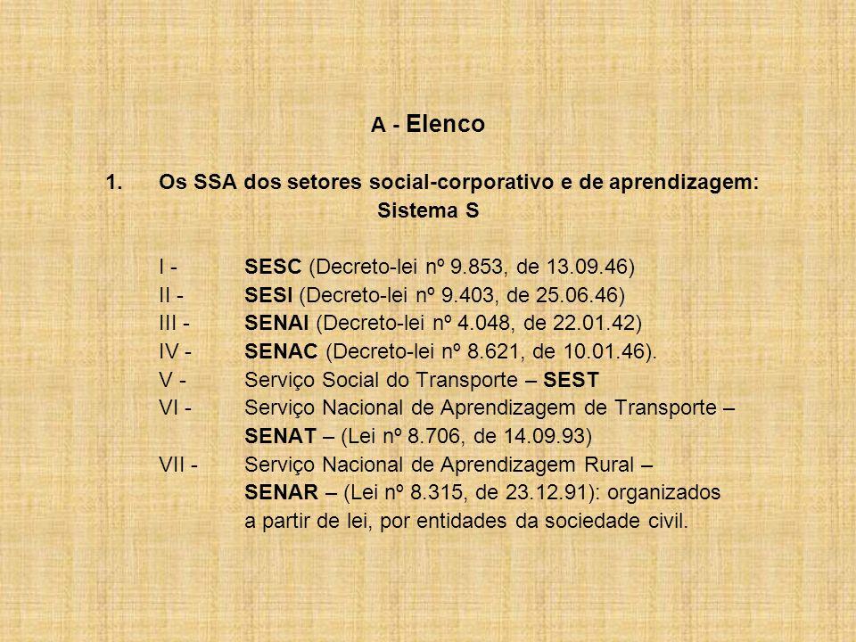 1. Os SSA dos setores social-corporativo e de aprendizagem: Sistema S