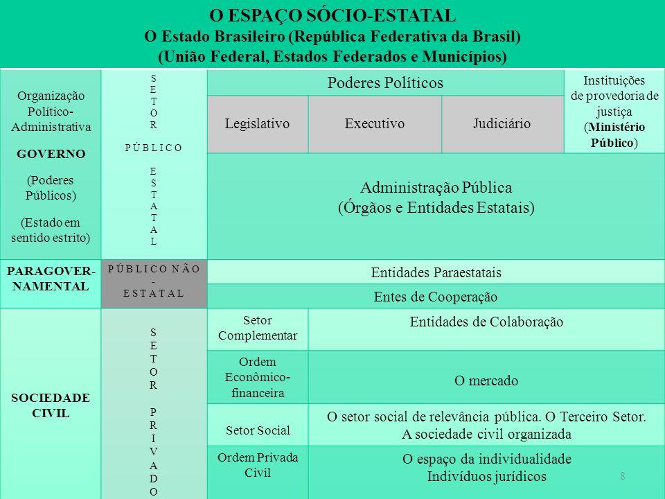 O ESPAÇO SÓCIO-ESTATAL