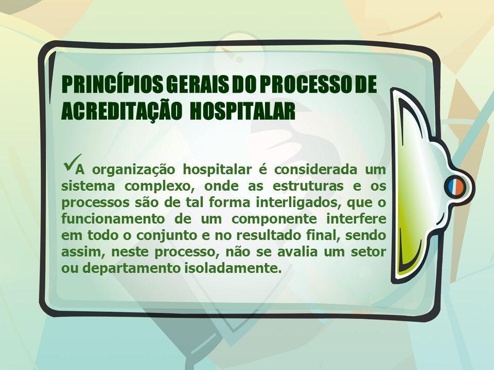 PRINCÍPIOS GERAIS DO PROCESSO DE ACREDITAÇÃO HOSPITALAR