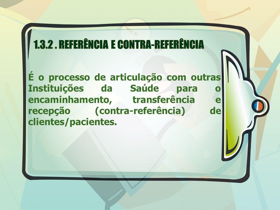 1.3.2 . REFERÊNCIA E CONTRA-REFERÊNCIA