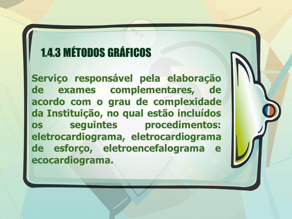 1.4.3 MÉTODOS GRÁFICOS