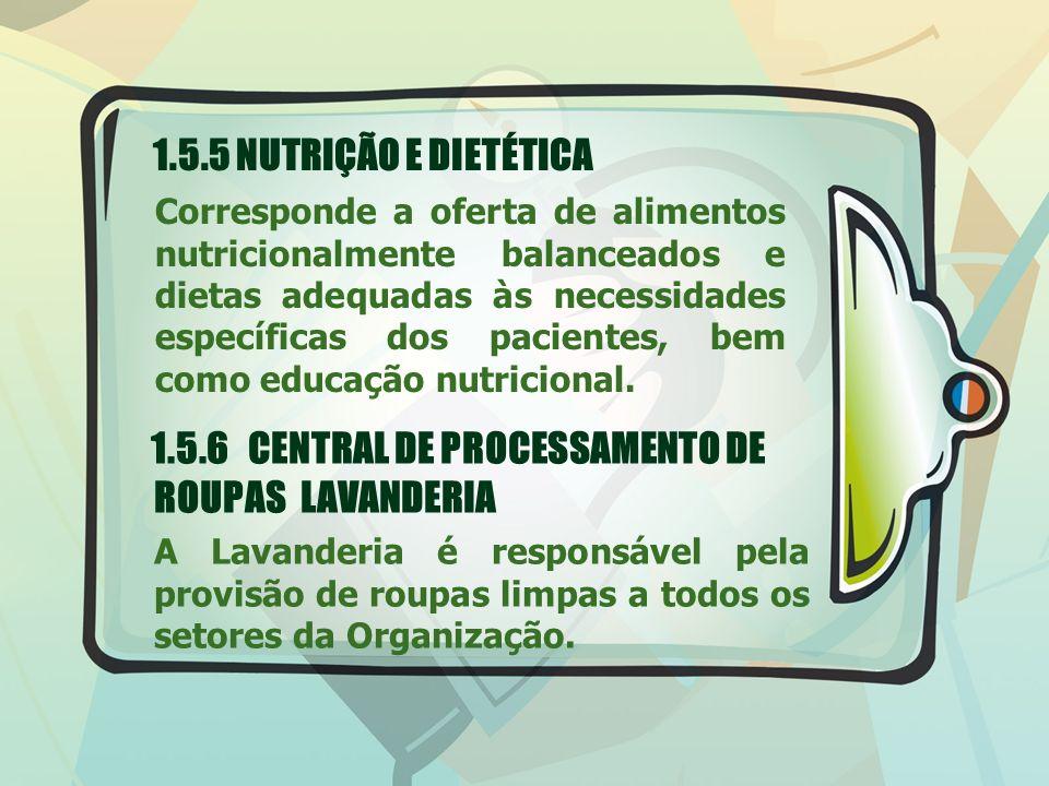 1.5.5 NUTRIÇÃO E DIETÉTICA