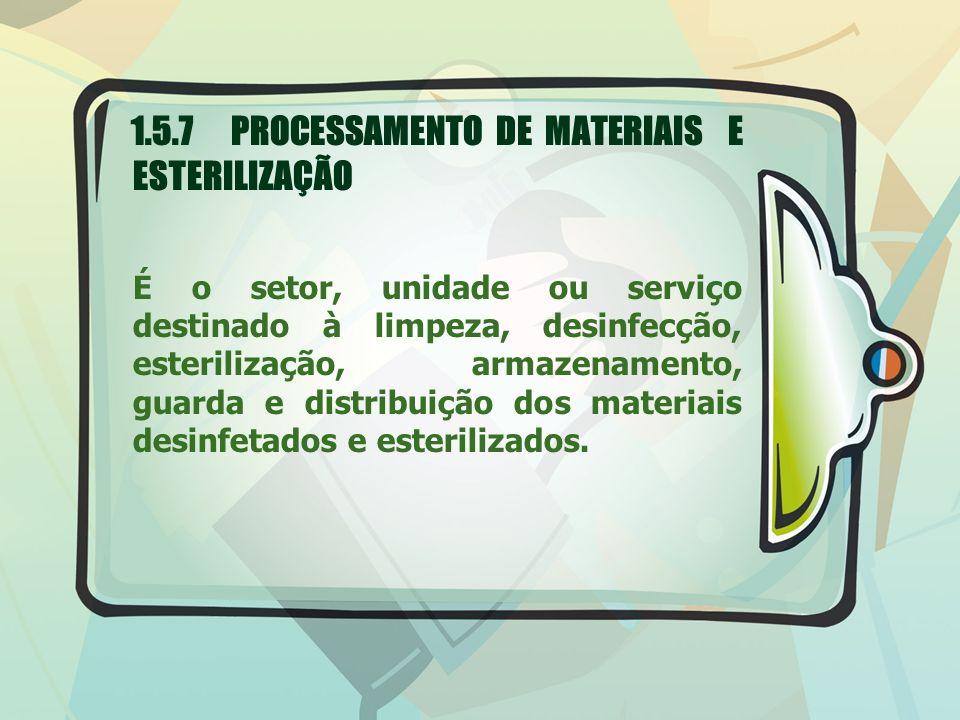 1.5.7 PROCESSAMENTO DE MATERIAIS E ESTERILIZAÇÃO