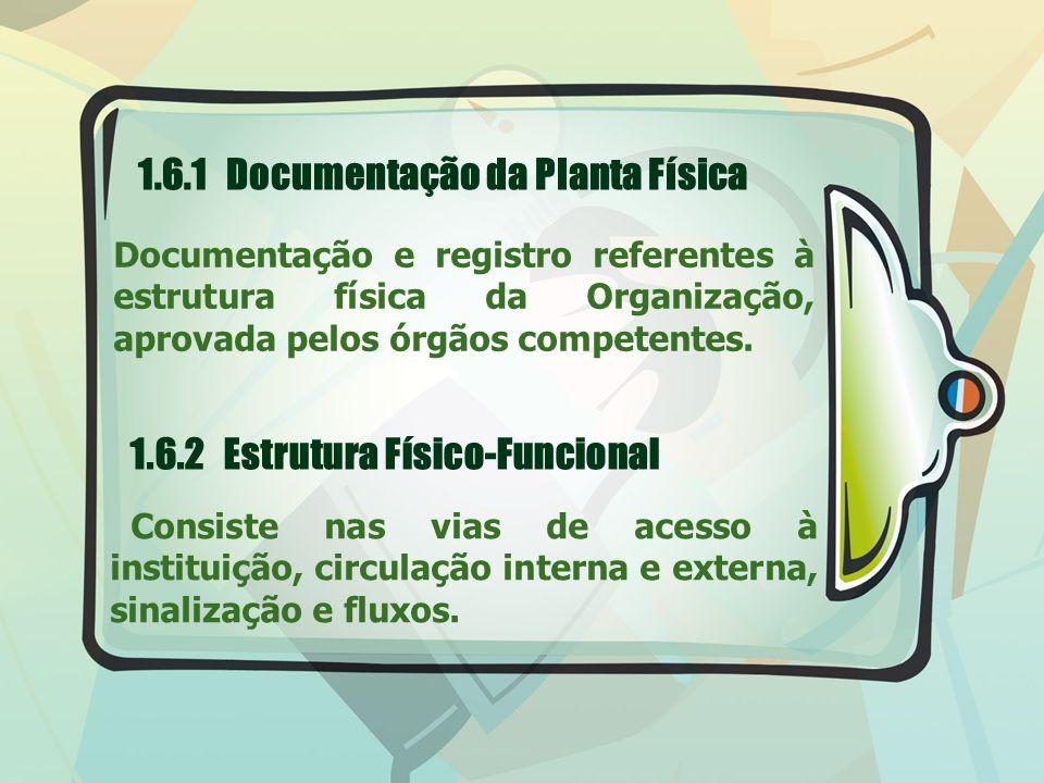 1.6.1 Documentação da Planta Física